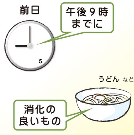 イメージ:胃内視鏡検査検査の流れ